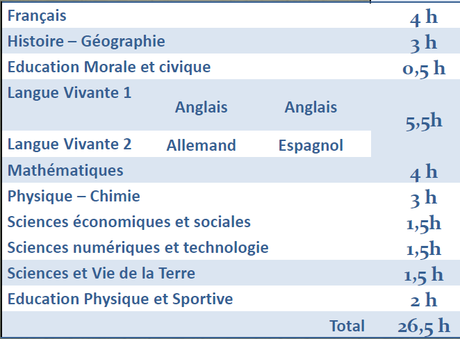 horaire_2nde